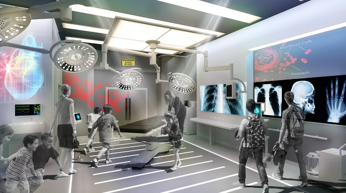 A Healthy Future for Thackray Medical Museum